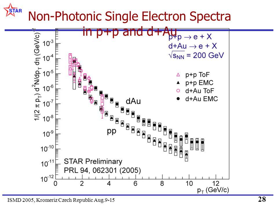 ISMD 2005, Kromeriz Czech Republic Aug.9-15 28 Non-Photonic Single Electron Spectra in p+p and d+Au