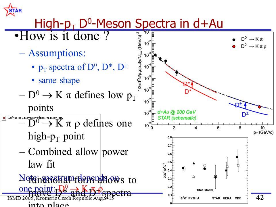ISMD 2005, Kromeriz Czech Republic Aug.9-15 42 High-p T D 0 -Meson Spectra in d+Au How is it done .