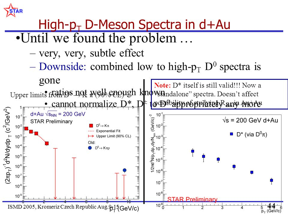 ISMD 2005, Kromeriz Czech Republic Aug.9-15 44 High-p T D-Meson Spectra in d+Au Until we found the problem … –very, very, subtle effect –Downside: combined low to high-p T D 0 spectra is gone ratios not well enough known cannot normalize D*, D to D 0 appropriately any more Upper limits from D 0 K (90% CL) Note: D* itself is still valid!!.