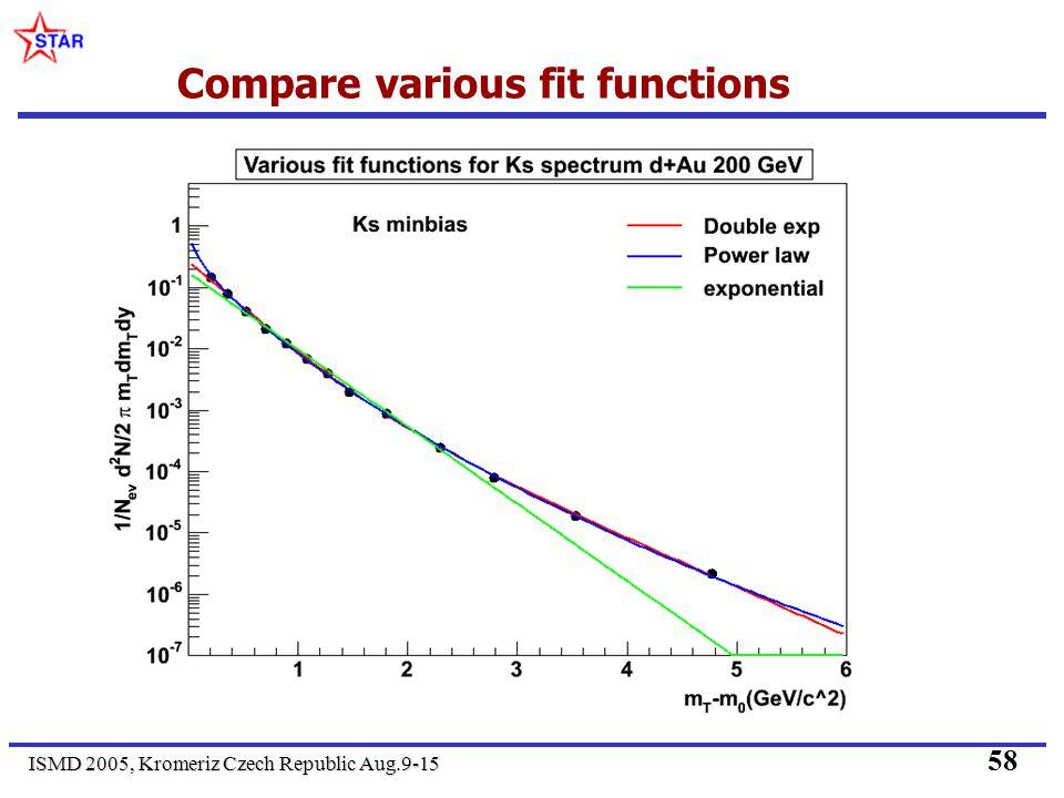 ISMD 2005, Kromeriz Czech Republic Aug.9-15 58 Compare various fit functions