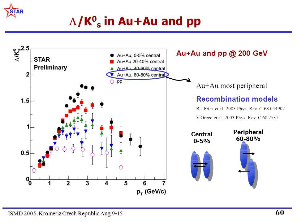 ISMD 2005, Kromeriz Czech Republic Aug.9-15 60 /K 0 s in Au+Au and pp Au+Au and pp @ 200 GeV Au+Au most peripheral Recombination models Central 0-5% Peripheral 60-80% R.J.Fries et al.