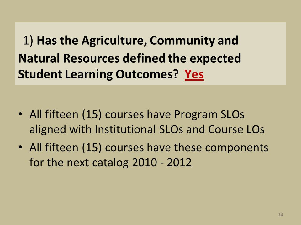 All fifteen (15) courses have Program SLOs aligned with Institutional SLOs and Course LOs All fifteen (15) courses have these components for the next