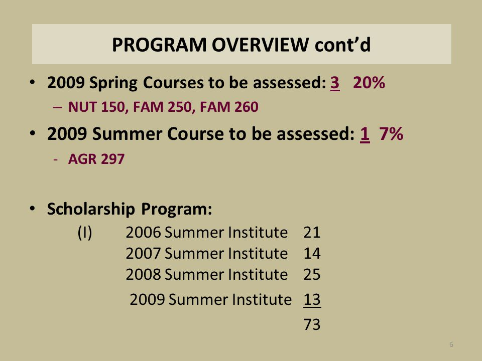 2009 Spring Courses to be assessed: 3 20% – NUT 150, FAM 250, FAM 260 2009 Summer Course to be assessed: 1 7% -AGR 297 Scholarship Program: (I) 2006 S