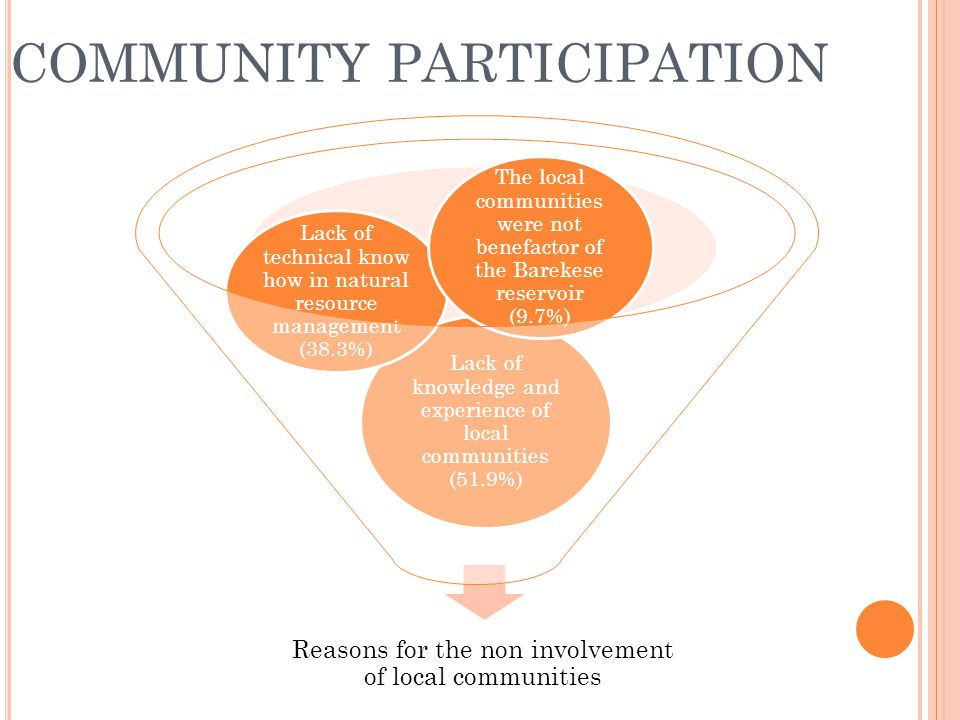 COMMUNITY PARTICIPATION Reasons for the non involvement of local communities Lack of knowledge and experience of local communities (51.9%) Lack of technical know how in natural resource management (38.3%) The local communities were not benefactor of the Barekese reservoir (9.7%)