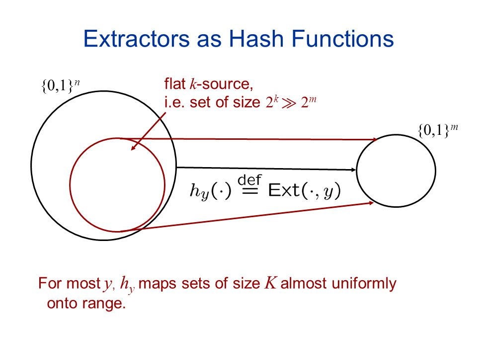 Extractors as Hash Functions {0,1} n {0,1} m flat k -source, i.e.