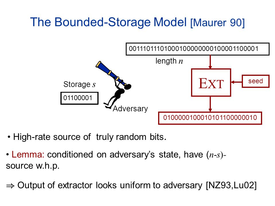The Bounded-Storage Model [Maurer 90] ) Output of extractor looks uniform to adversary [NZ93,Lu02] Storage s 00000000 00111011101000100000000100001100001 01100001 0100000100010101100000010 seed E XT length n High-rate source of truly random bits.