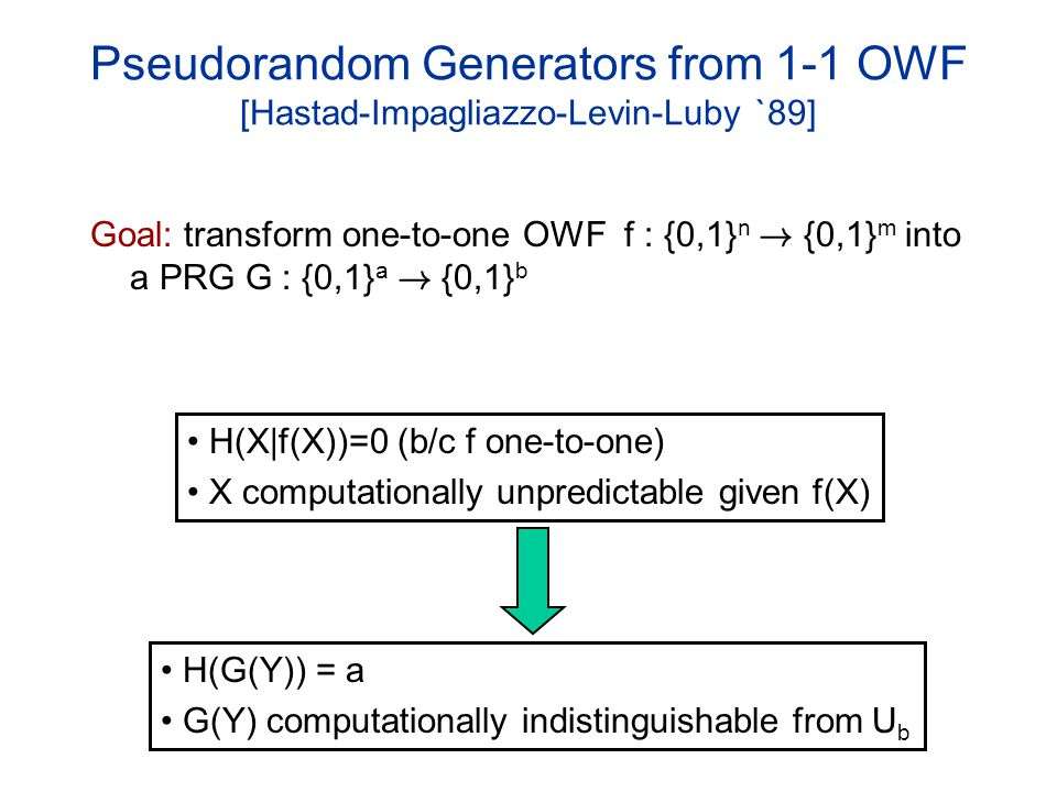 Pseudorandom Generators from 1-1 OWF [Hastad-Impagliazzo-Levin-Luby `89] Goal: transform one-to-one OWF f : {0,1} n .