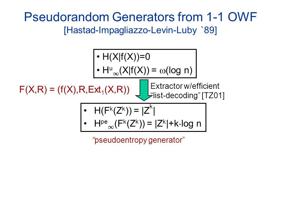 Pseudorandom Generators from 1-1 OWF [Hastad-Impagliazzo-Levin-Luby `89] H(F k (Z k )) = |Z k | H pe 1 (F k (Z k )) = |Z k |+k ¢ log n Extractor w/efficient list-decoding [TZ01] H(X|f(X))=0 H u 1 (X|f(X)) = (log n) F(X,R) = (f(X),R,Ext 1 (X,R)) pseudoentropy generator