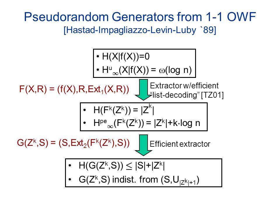 Pseudorandom Generators from 1-1 OWF [Hastad-Impagliazzo-Levin-Luby `89] H(F k (Z k )) = |Z k | H pe 1 (F k (Z k )) = |Z k |+k ¢ log n Extractor w/efficient list-decoding [TZ01] H(X|f(X))=0 H u 1 (X|f(X)) = (log n) F(X,R) = (f(X),R,Ext 1 (X,R)) Efficient extractor H(G(Z k,S)) · |S|+|Z k | G(Z k,S) indist.