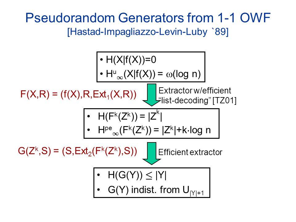 Pseudorandom Generators from 1-1 OWF [Hastad-Impagliazzo-Levin-Luby `89] H(F k (Z k )) = |Z k | H pe 1 (F k (Z k )) = |Z k |+k ¢ log n Extractor w/efficient list-decoding [TZ01] H(X|f(X))=0 H u 1 (X|f(X)) = (log n) F(X,R) = (f(X),R,Ext 1 (X,R)) Efficient extractor H(G(Y)) · |Y| G(Y) indist.