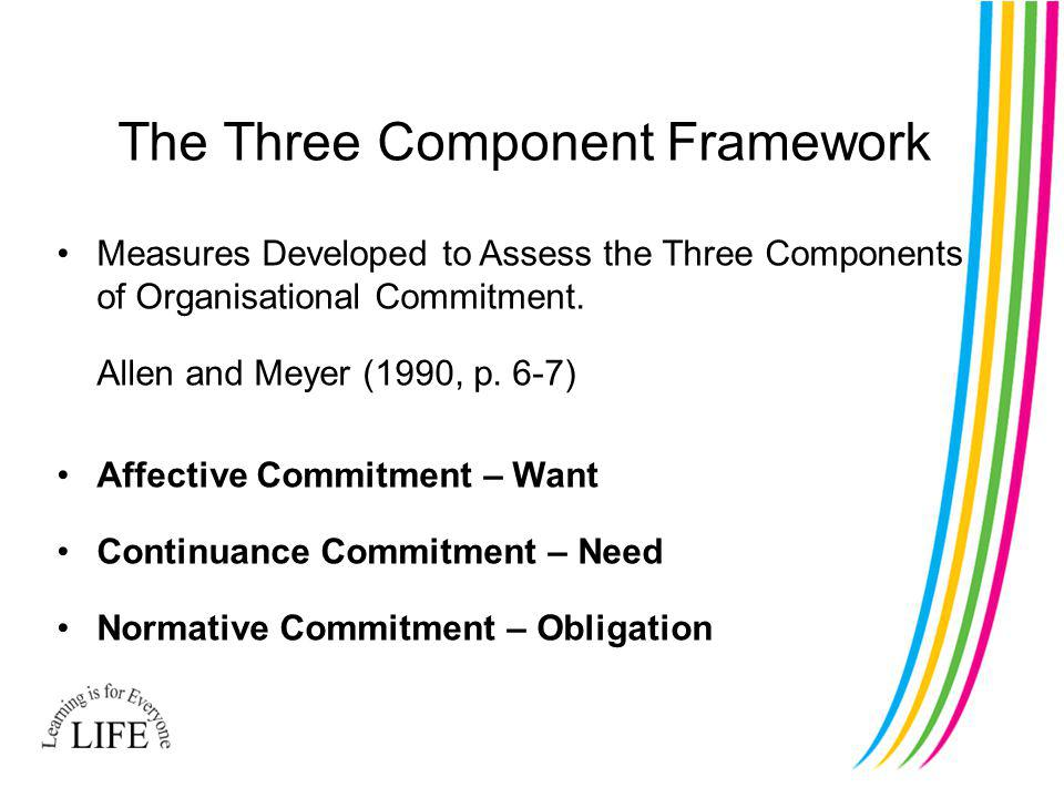 The Three Component Framework Measures Developed to Assess the Three Components of Organisational Commitment.