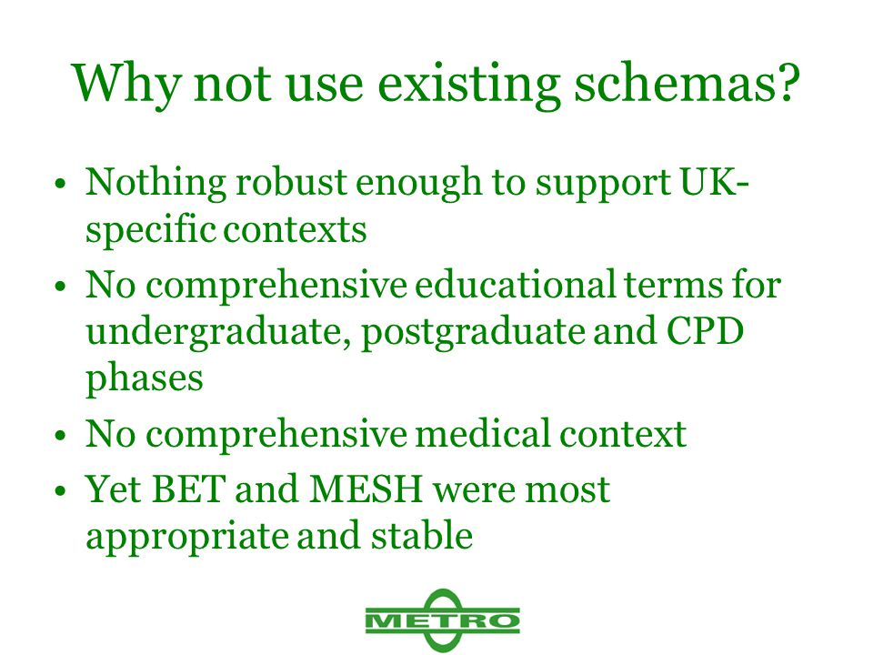 Why not use existing schemas.