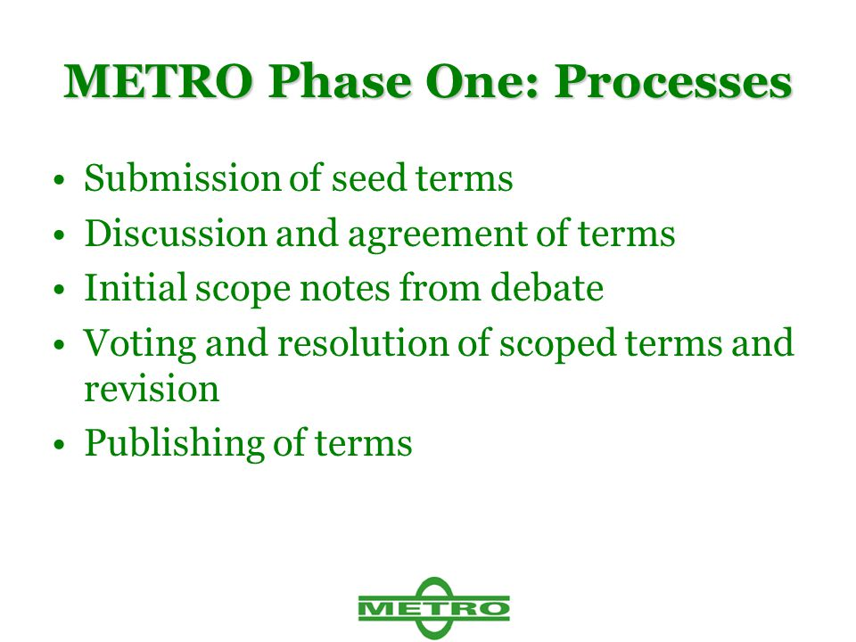 METRO Phase One: Processes Submission of seed terms Discussion and agreement of terms Initial scope notes from debate Voting and resolution of scoped terms and revision Publishing of terms