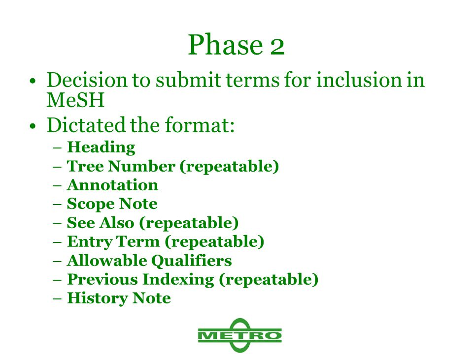 Phase 2 Decision to submit terms for inclusion in MeSH Dictated the format: –Heading –Tree Number (repeatable) –Annotation –Scope Note –See Also (repeatable) –Entry Term (repeatable) –Allowable Qualifiers –Previous Indexing (repeatable) –History Note