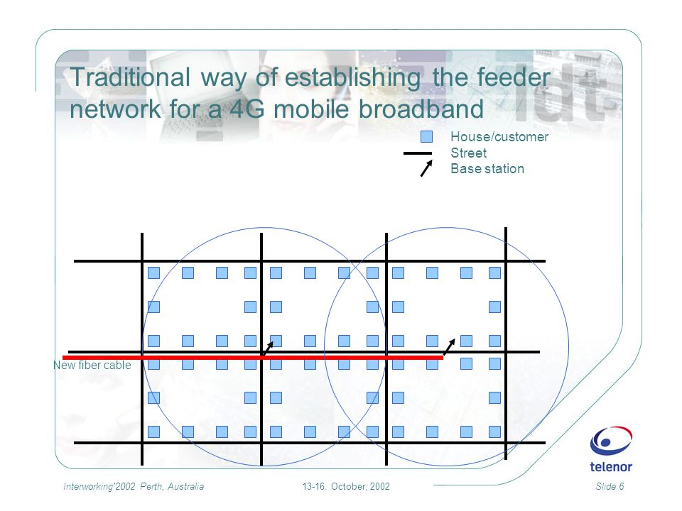13-16. October, 2002Slide 6Interworking'2002 Perth, Australia Traditional way of establishing the feeder network for a 4G mobile broadband House/custo