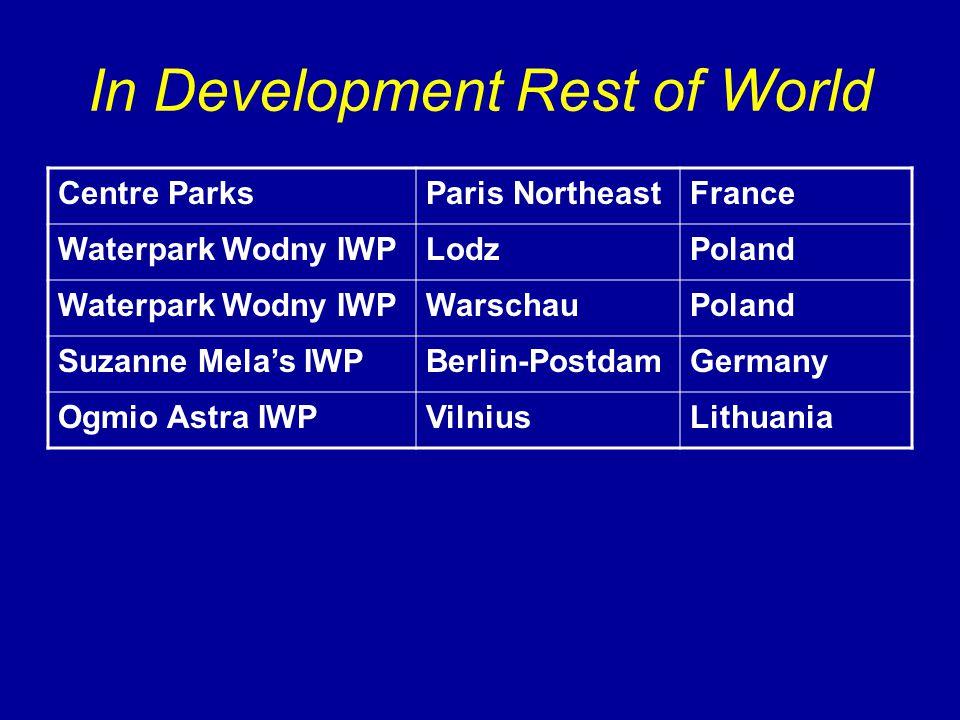 In Development Rest of World Centre ParksParis NortheastFrance Waterpark Wodny IWPLodzPoland Waterpark Wodny IWPWarschauPoland Suzanne Melas IWPBerlin-PostdamGermany Ogmio Astra IWPVilniusLithuania