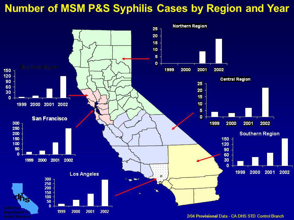 Number of MSM P&S Syphilis Cases by Region and Year 2/04 Provisional Data - CA DHS STD Control Branch