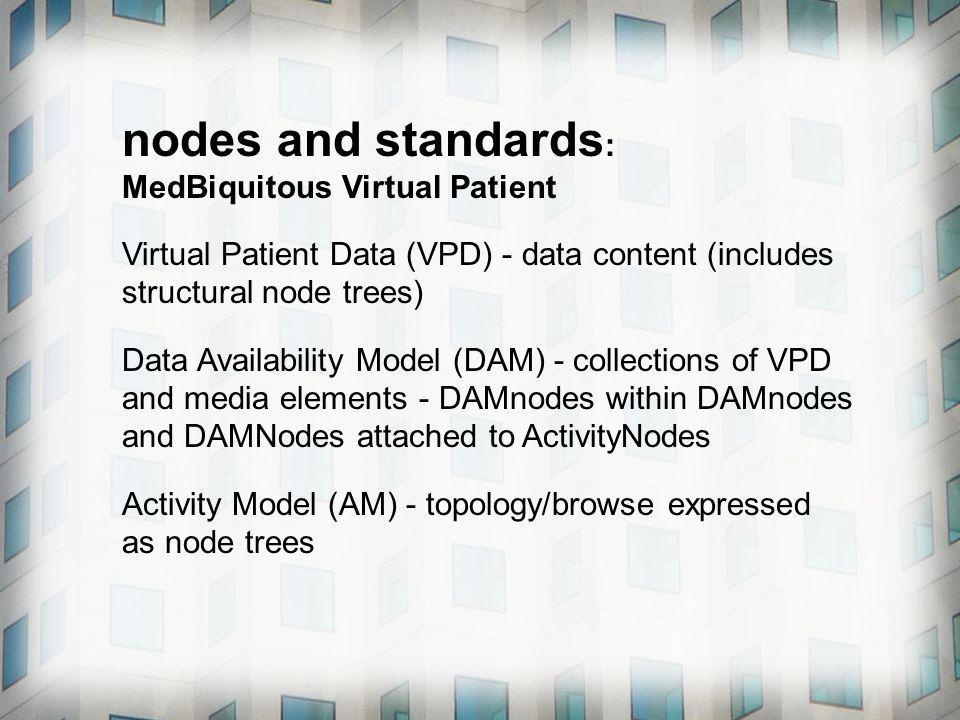 nodes and standards : MedBiquitous Virtual Patient Virtual Patient Data (VPD) - data content (includes structural node trees) Data Availability Model (DAM) - collections of VPD and media elements - DAMnodes within DAMnodes and DAMNodes attached to ActivityNodes Activity Model (AM) - topology/browse expressed as node trees