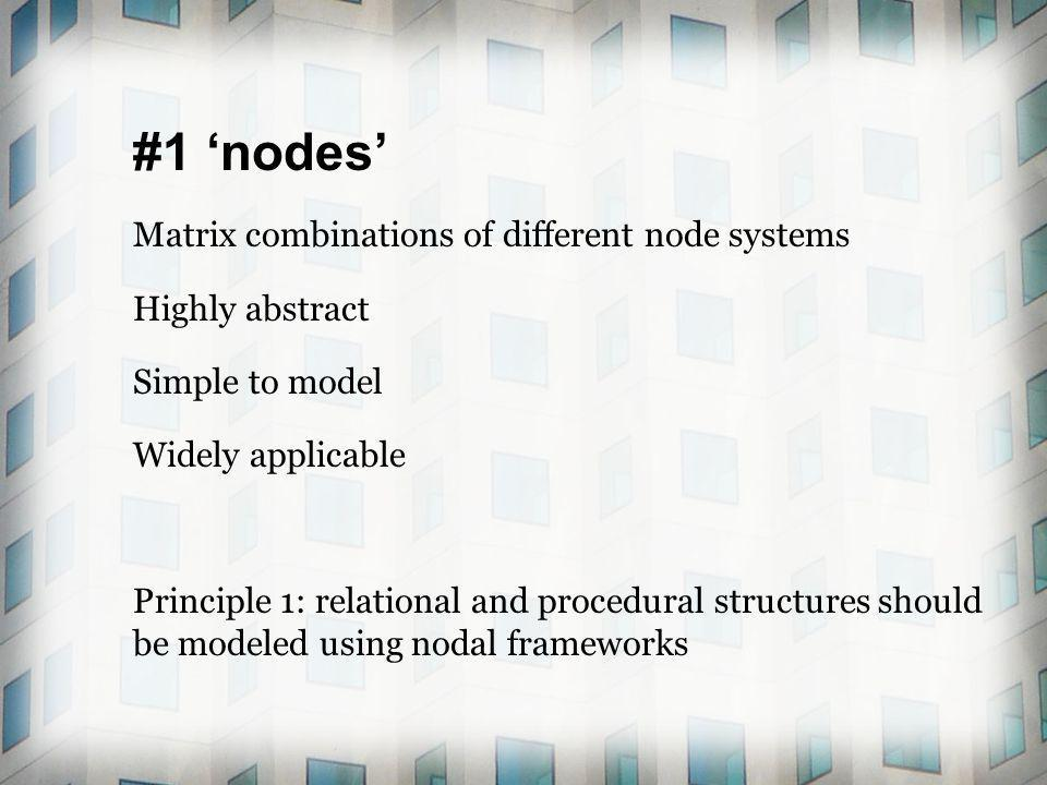#1 nodes Matrix combinations of different node systems Highly abstract Simple to model Widely applicable Principle 1: relational and procedural structures should be modeled using nodal frameworks