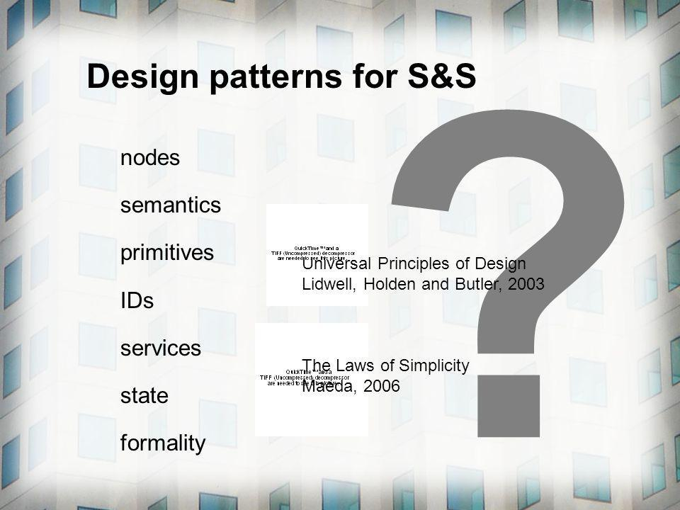 ? Design patterns for S&S nodes semantics primitives IDs services state formality Universal Principles of Design Lidwell, Holden and Butler, 2003 The