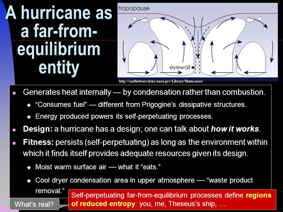 18 A hurricane as a far-from- equilibrium entity Generates heat internally by condensation rather than combustion. Consumes fuel different from Prigog