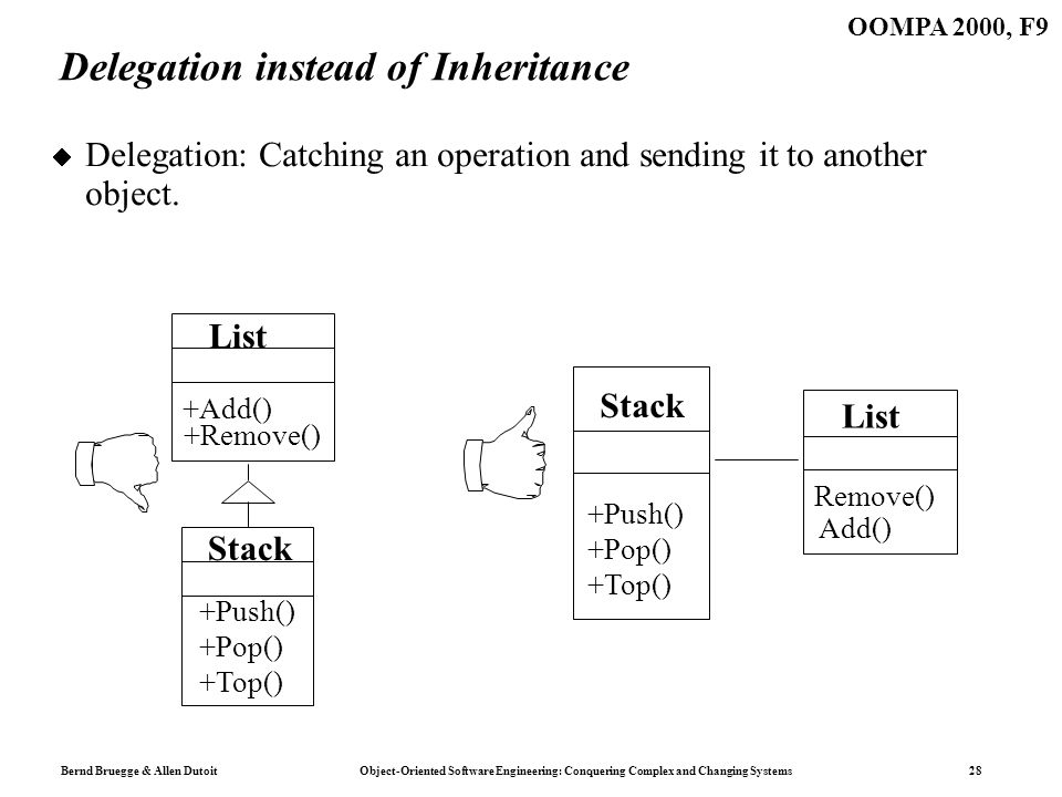 Bernd Bruegge & Allen Dutoit Object-Oriented Software Engineering: Conquering Complex and Changing Systems 28 OOMPA 2000, F9 Delegation instead of Inh