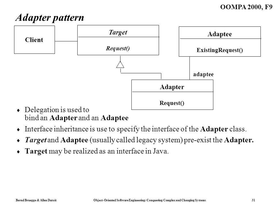 Bernd Bruegge & Allen Dutoit Object-Oriented Software Engineering: Conquering Complex and Changing Systems 31 OOMPA 2000, F9 Delegation is used to bind an Adapter and an Adaptee Interface inheritance is use to specify the interface of the Adapter class.