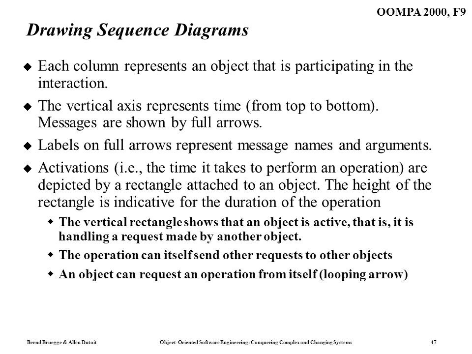 Bernd Bruegge & Allen Dutoit Object-Oriented Software Engineering: Conquering Complex and Changing Systems 47 OOMPA 2000, F9 Drawing Sequence Diagrams Each column represents an object that is participating in the interaction.