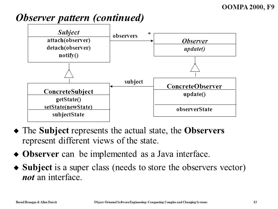 Bernd Bruegge & Allen Dutoit Object-Oriented Software Engineering: Conquering Complex and Changing Systems 83 OOMPA 2000, F9 Observer pattern (continued) Observer update() Subject attach(observer) detach(observer) notify() ConcreteSubject getState() setState(newState) subjectState ConcreteObserver update() observerState observers subject * The Subject represents the actual state, the Observers represent different views of the state.