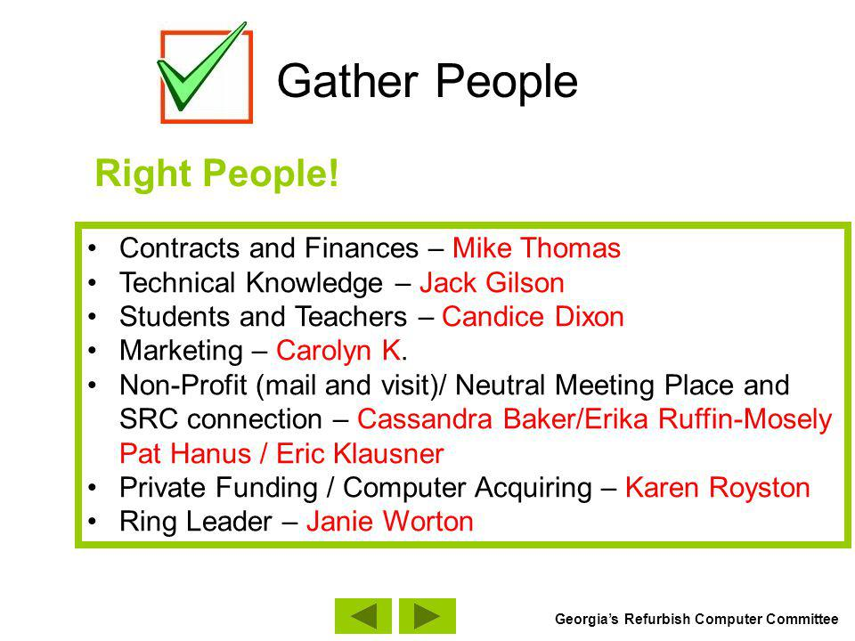 Gather People Right People! Contracts and Finances – Mike Thomas Technical Knowledge – Jack Gilson Students and Teachers – Candice Dixon Marketing – C