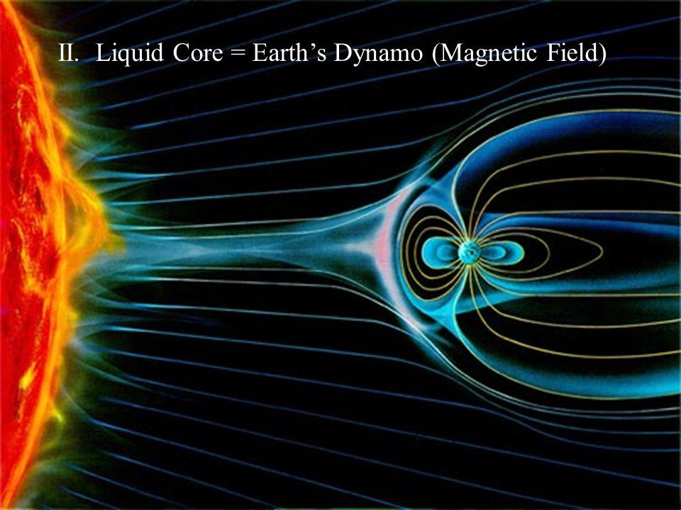 II. Liquid Core = Earths Dynamo (Magnetic Field)