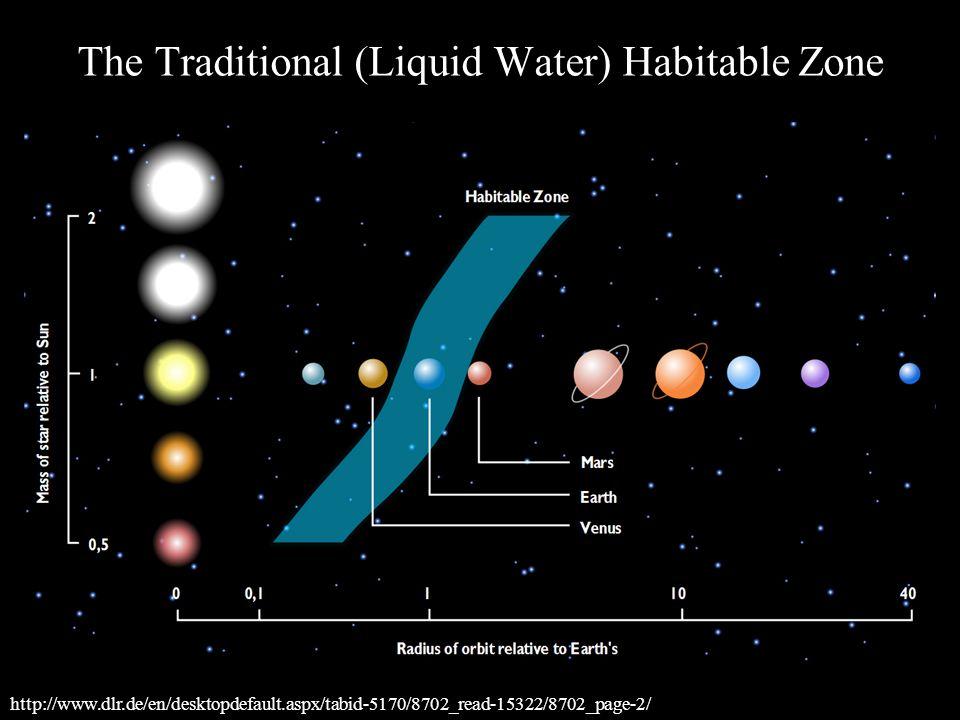 http://www.dlr.de/en/desktopdefault.aspx/tabid-5170/8702_read-15322/8702_page-2/ The Traditional (Liquid Water) Habitable Zone