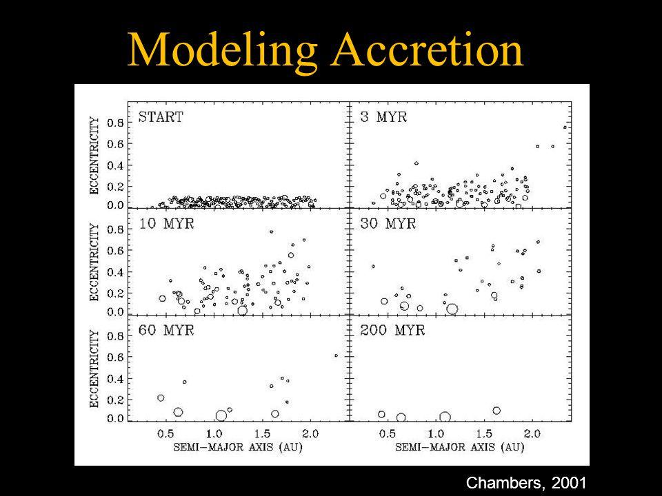 Chambers, 2001 Modeling Accretion