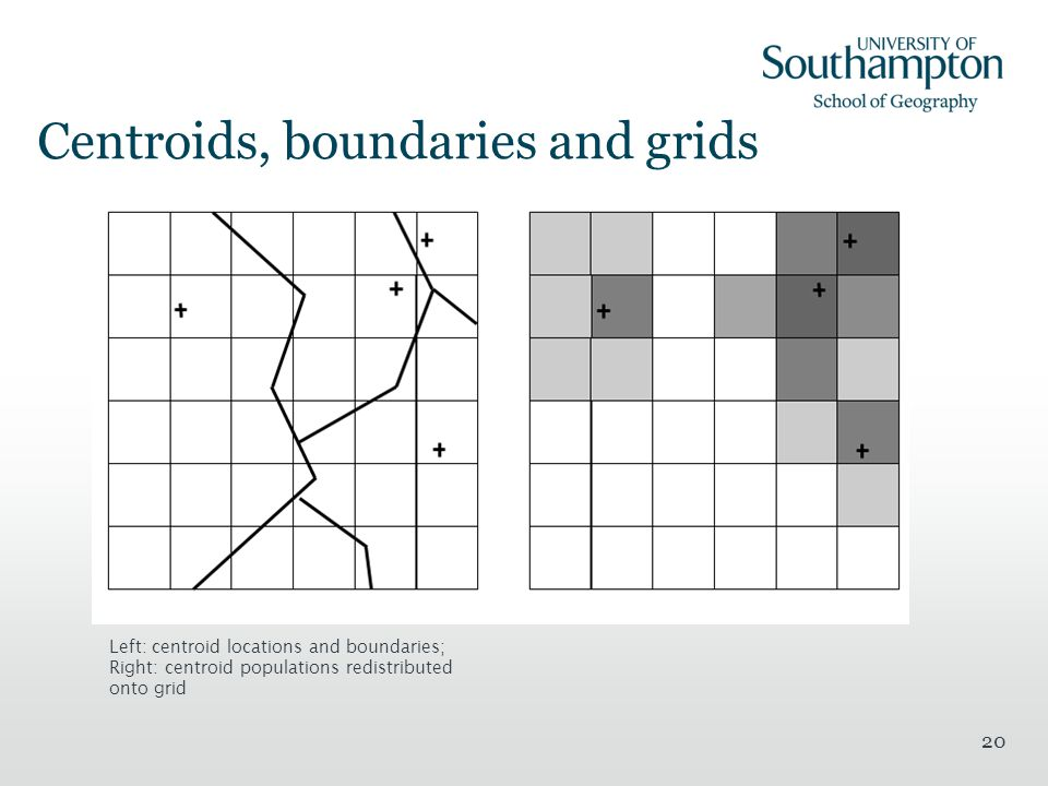 20 Centroids, boundaries and grids Left: centroid locations and boundaries; Right: centroid populations redistributed onto grid