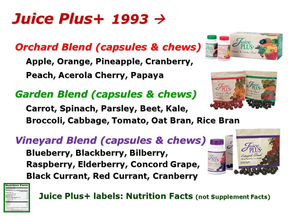 Juice Plus+ 1993 Juice Plus+ 1993 Orchard Blend (capsules & chews) Apple, Orange, Pineapple, Cranberry, Peach, Acerola Cherry, Papaya Garden Blend (capsules & chews) Carrot, Spinach, Parsley, Beet, Kale, Broccoli, Cabbage, Tomato, Oat Bran, Rice Bran Vineyard Blend (capsules & chews) Blueberry, Blackberry, Bilberry, Raspberry, Elderberry, Concord Grape, Raspberry, Elderberry, Concord Grape, Black Currant, Red Currant, Cranberry Black Currant, Red Currant, Cranberry Juice Plus+ labels: Nutrition Facts (not Supplement Facts)