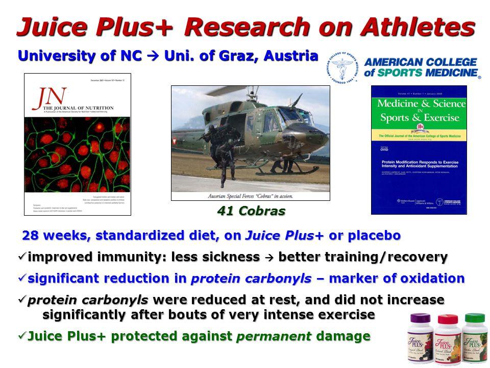 Juice Plus+ Research on Athletes University of NC Uni.