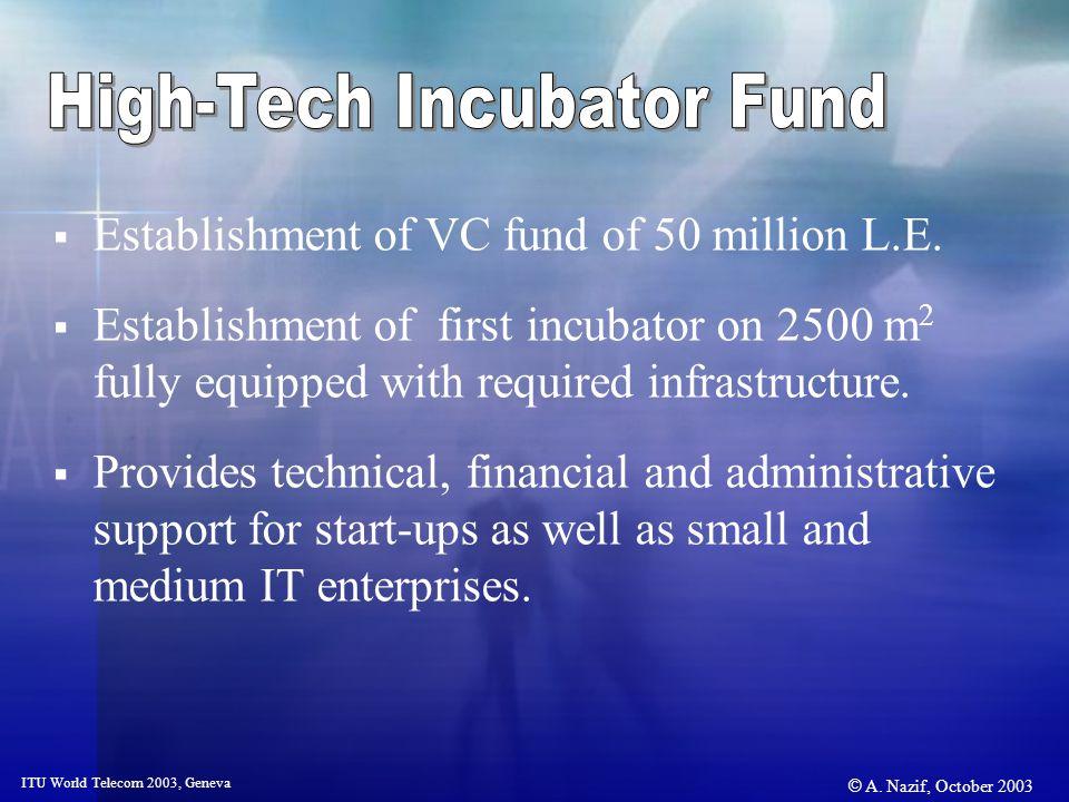 © A. Nazif, October 2003 ITU World Telecom 2003, Geneva Establishment of VC fund of 50 million L.E. Establishment of first incubator on 2500 m 2 fully