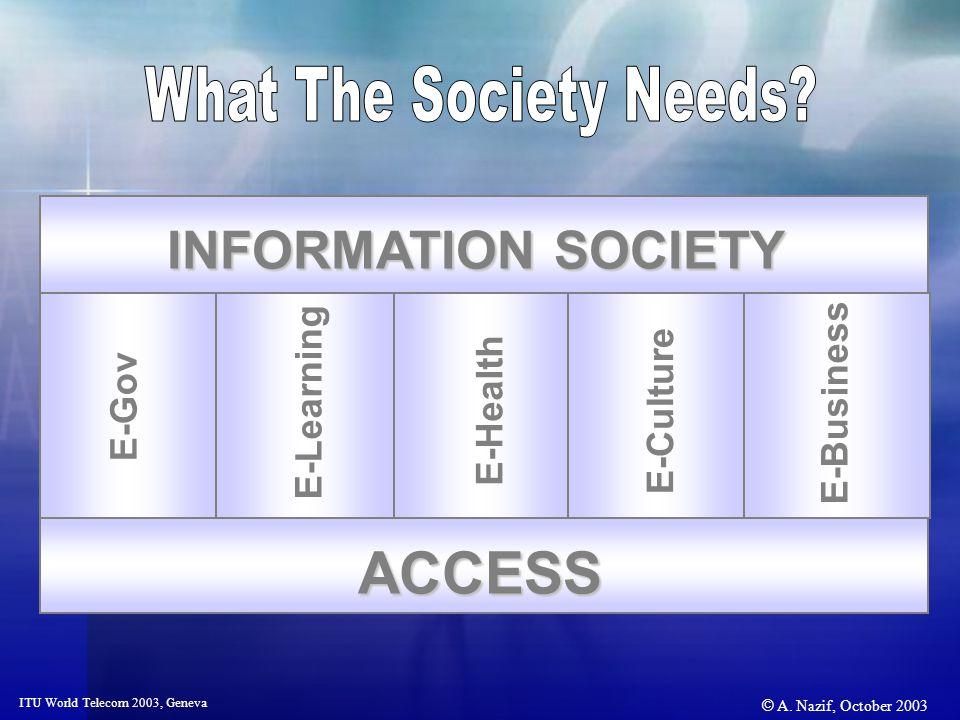 © A. Nazif, October 2003 ITU World Telecom 2003, Geneva ACCESS E-Health E-Gov E-Culture E-Business E-Learning INFORMATION SOCIETY