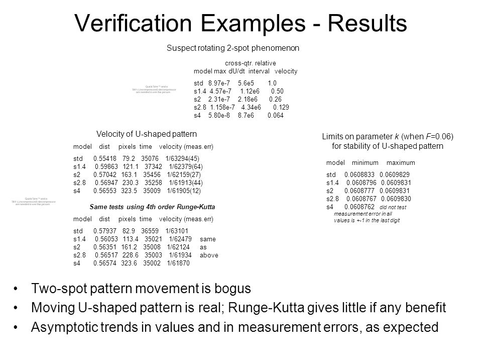 Verification Examples - Results Two-spot pattern movement is bogus Moving U-shaped pattern is real; Runge-Kutta gives little if any benefit Asymptotic trends in values and in measurement errors, as expected model dist pixels time velocity (meas.err) std 0.55418 79.2 35076 1/63294(45) s1.4 0.59863 121.1 37342 1/62379(64) s2 0.57042 163.1 35456 1/62159(27) s2.8 0.56947 230.3 35258 1/61913(44) s4 0.56553 323.5 35009 1/61905(12) cross-qtr.