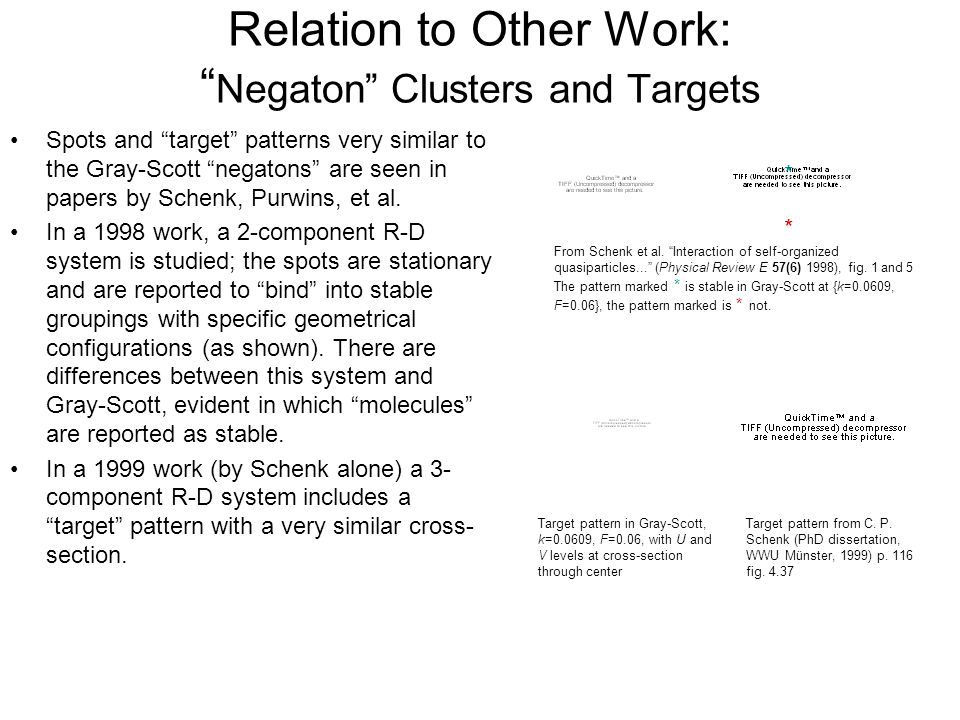Relation to Other Work: Negaton Clusters and Targets Spots and target patterns very similar to the Gray-Scott negatons are seen in papers by Schenk, Purwins, et al.