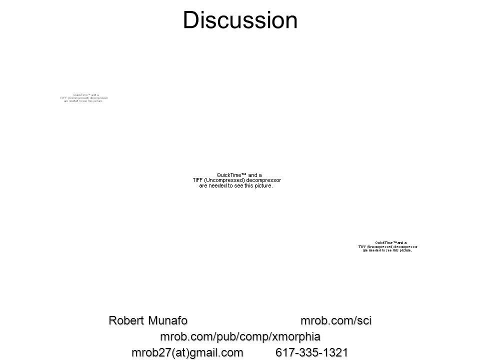 Discussion Robert Munafomrob.com/sci mrob.com/pub/comp/xmorphia mrob27(at)gmail.com617-335-1321