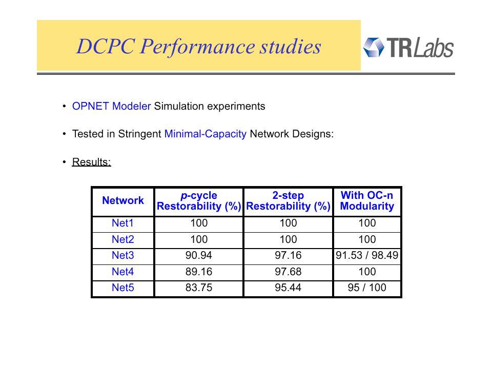 DCPC Performance studies