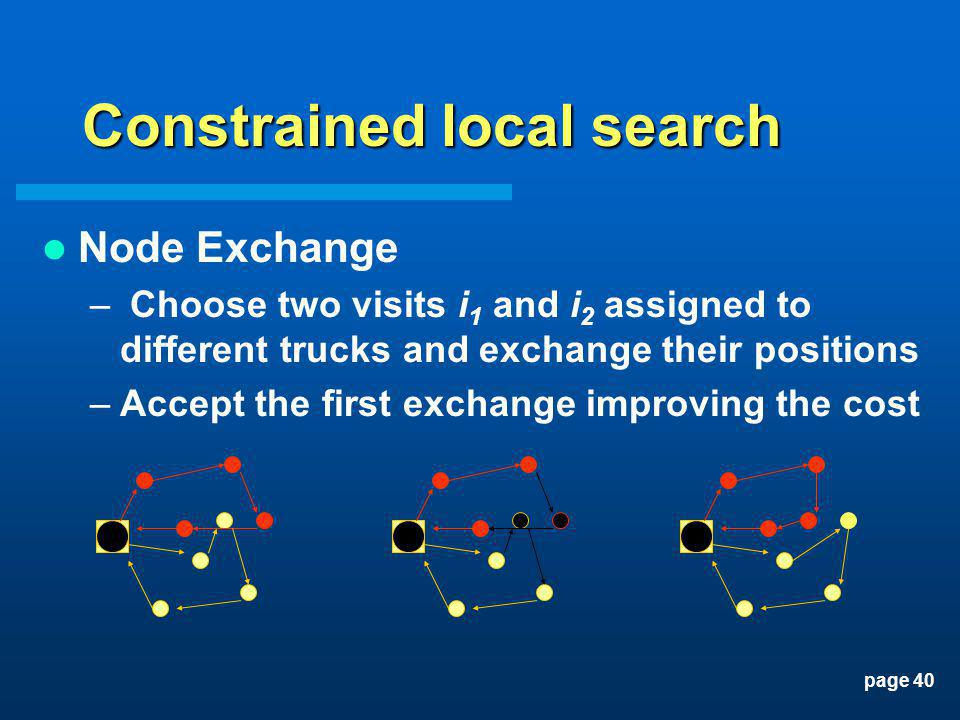 page 40 Constrained local search Node Exchange – Choose two visits i 1 and i 2 assigned to different trucks and exchange their positions –Accept the f