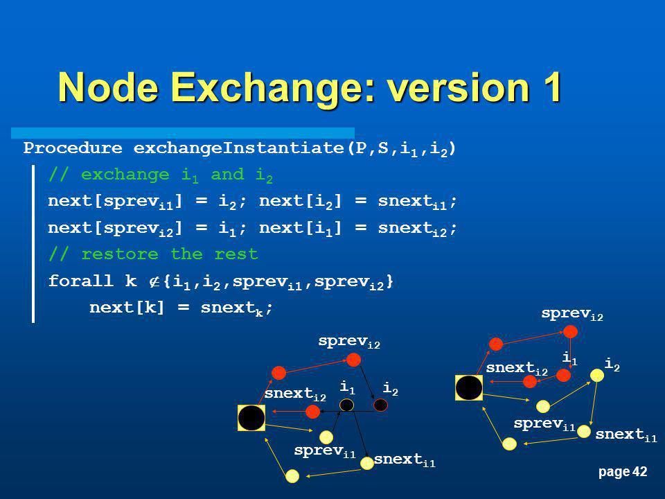 page 42 Node Exchange: version 1 Procedure exchangeInstantiate(P,S,i 1,i 2 ) // exchange i 1 and i 2 next[sprev i1 ] = i 2 ; next[i 2 ] = snext i1 ; next[sprev i2 ] = i 1 ; next[i 1 ] = snext i2 ; // restore the rest forall k {i 1,i 2,sprev i1,sprev i2 } next[k] = snext k ; i1i1 i2i2 sprev i2 snext i1 sprev i1 snext i2 i1i1 i2i2 sprev i2 snext i1 sprev i1 snext i2