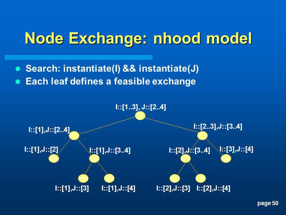 page 50 Node Exchange: nhood model Search: instantiate(I) && instantiate(J) Each leaf defines a feasible exchange I::[1..3], J::[2..4] I::[2..3],J::[3..4] I::[2],J::[3..4] I::[3],J::[4] I::[2],J::[3]I::[2],J::[4] I::[1],J::[2..4] I::[1],J::[2] I::[1],J::[3..4] I::[1],J::[3]I::[1],J::[4]