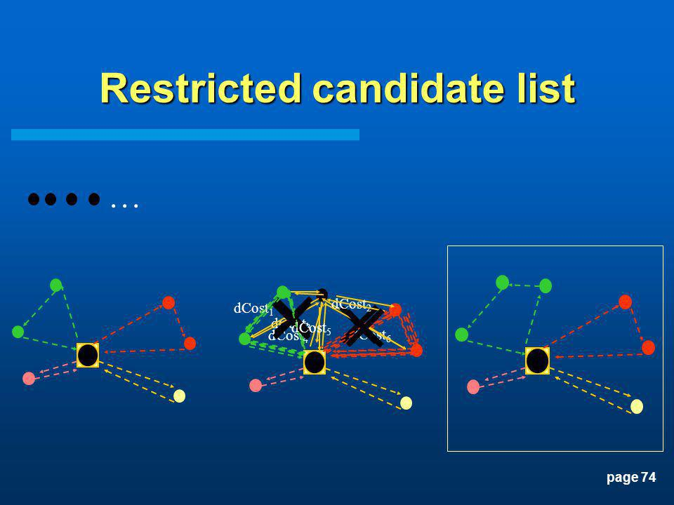 page 74 Restricted candidate list dCost 3 dCost 6 dCost 1 dCost 4 dCost 2 dCost 5 …