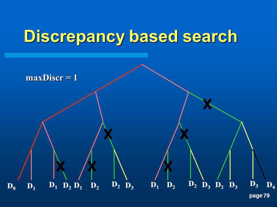 page 79 Discrepancy based search D2D2 D1D1 D1D1 D0D0 D3D3 D2D2 D2D2 D1D1 D3D3 D2D2 D2D2 D1D1 D4D4 D3D3 D3D3 D2D2 maxDiscr = 1