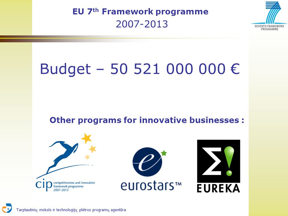 EU 7 th Framework programme 2007-2013 Budget – 50 521 000 000 Other programs for innovative businesses :