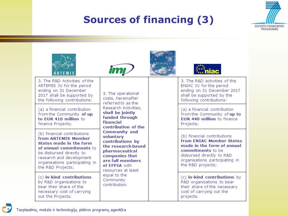 Tarptautinių mokslo ir technologijų plėtros programų agentūra Sources of financing (3) 3.