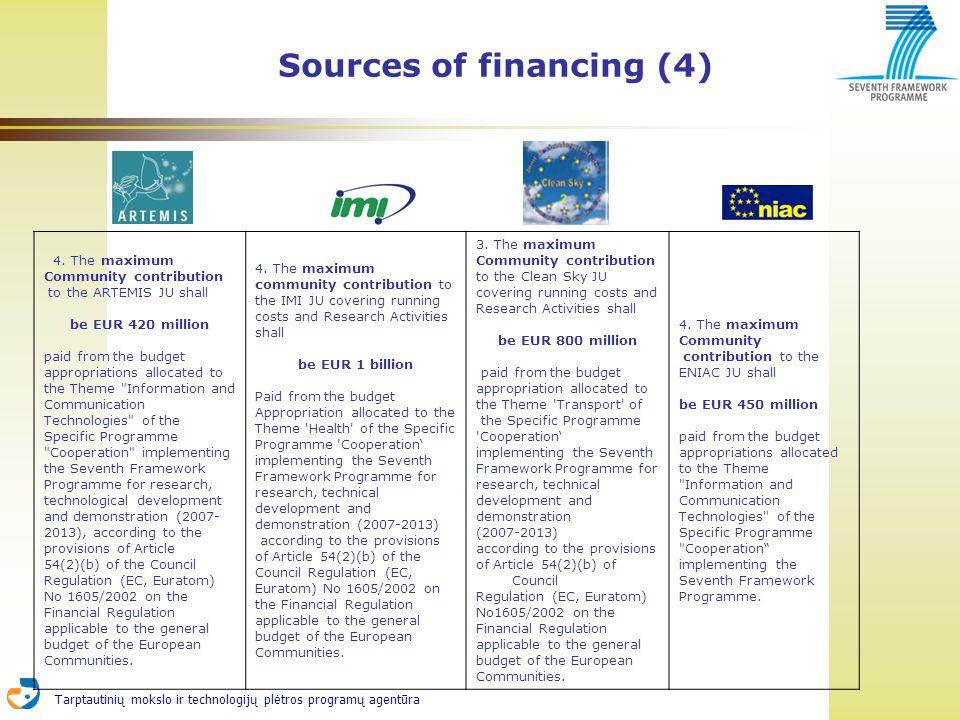 Tarptautinių mokslo ir technologijų plėtros programų agentūra 4.